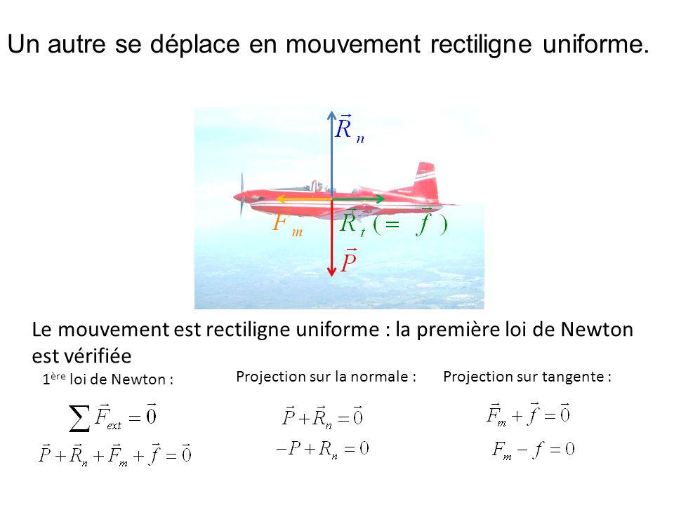 Un autre se déplace en mouvement rectiligne uniforme. Le mouvement est rectiligne uniforme : la première loi de Newton est vérifiée 1 ère loi de Newto