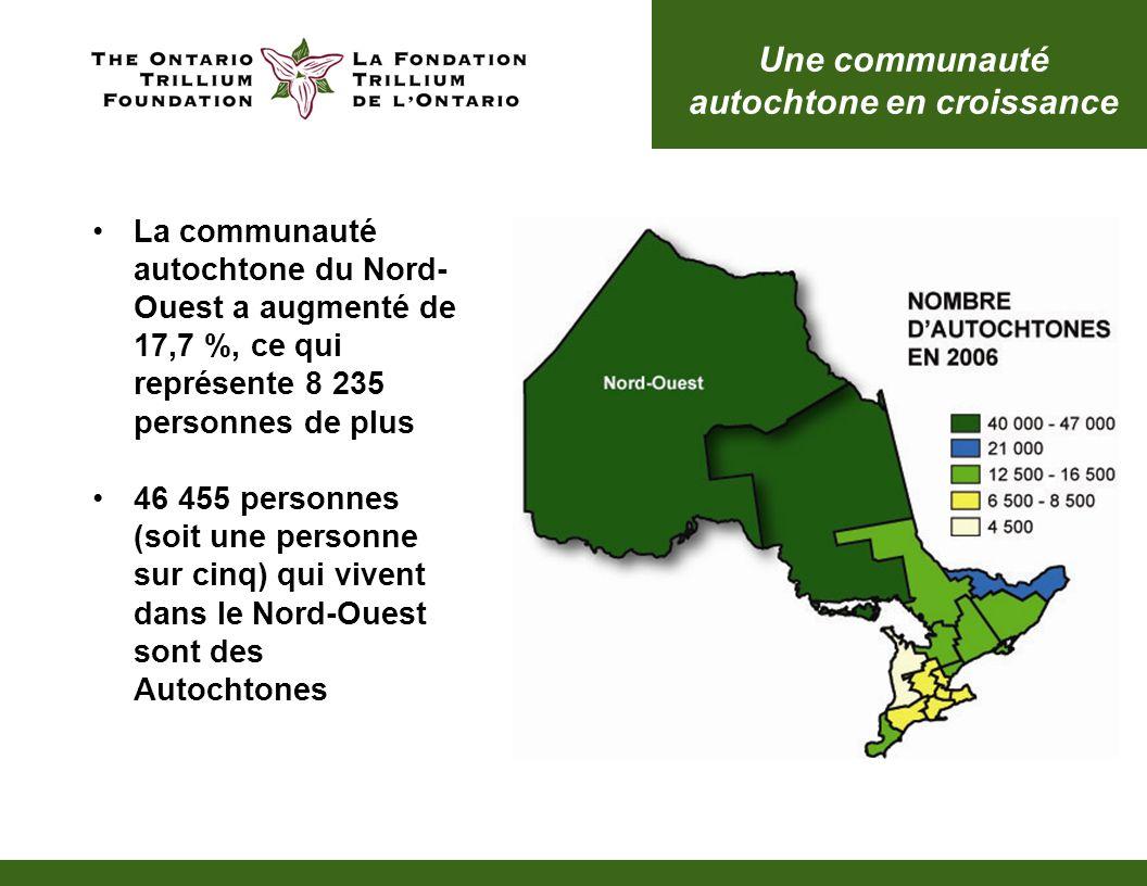 Une communauté autochtone en croissance La communauté autochtone du Nord- Ouest a augmenté de 17,7 %, ce qui représente 8 235 personnes de plus 46 455 personnes (soit une personne sur cinq) qui vivent dans le Nord-Ouest sont des Autochtones