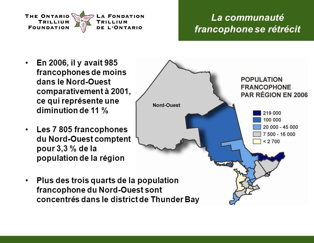 La communauté francophone se rétrécit En 2006, il y avait 985 francophones de moins dans le Nord-Ouest comparativement à 2001, ce qui représente une d