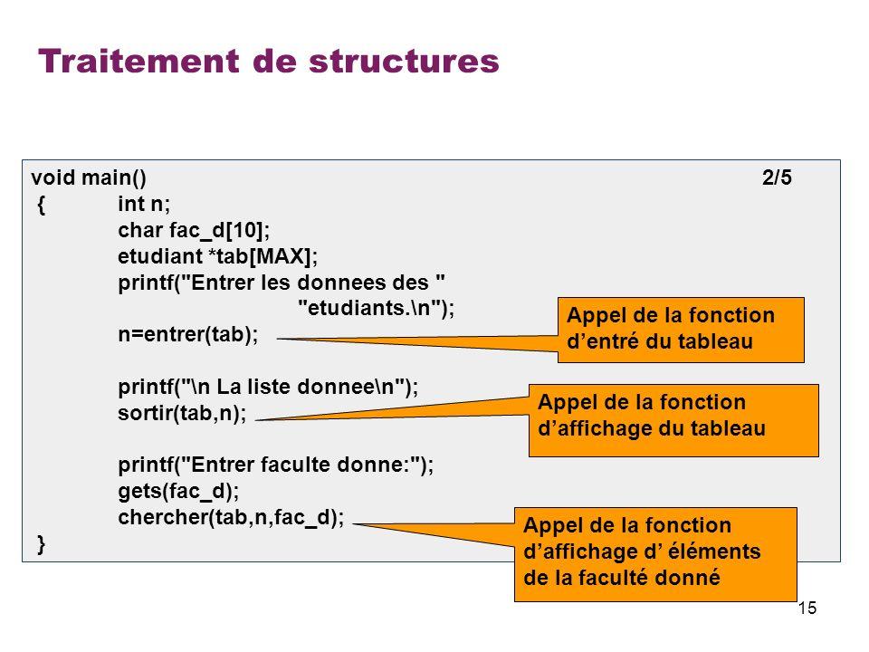 15 Traitement de structures void main() 2/5 { int n; char fac_d[10]; etudiant *tab[MAX]; printf(