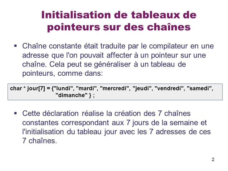 2 Initialisation de tableaux de pointeurs sur des chaînes Chaîne constante était traduite par le compilateur en une adresse que l'on pouvait affecter