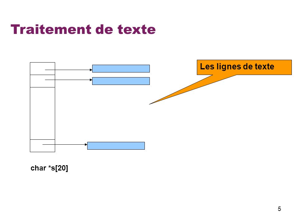 6 Traitement de texte #include 1/5 #include #define L 20 #define C 63 char *li(char *s); int te(char *s[]); void out(char *s[],int l); void find(char *list[],int l); Les directives Les prototypes des fonctions