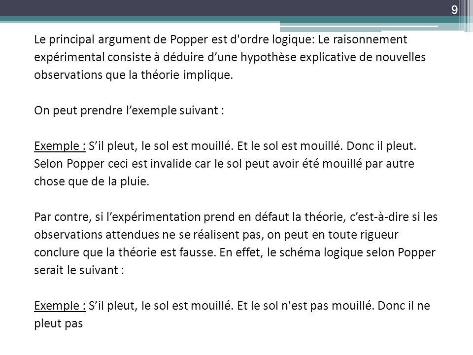 Le principal argument de Popper est d'ordre logique: Le raisonnement expérimental consiste à déduire dune hypothèse explicative de nouvelles observati