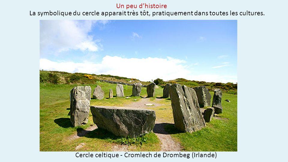 La symbolique du cercle apparait très tôt, pratiquement dans toutes les cultures.