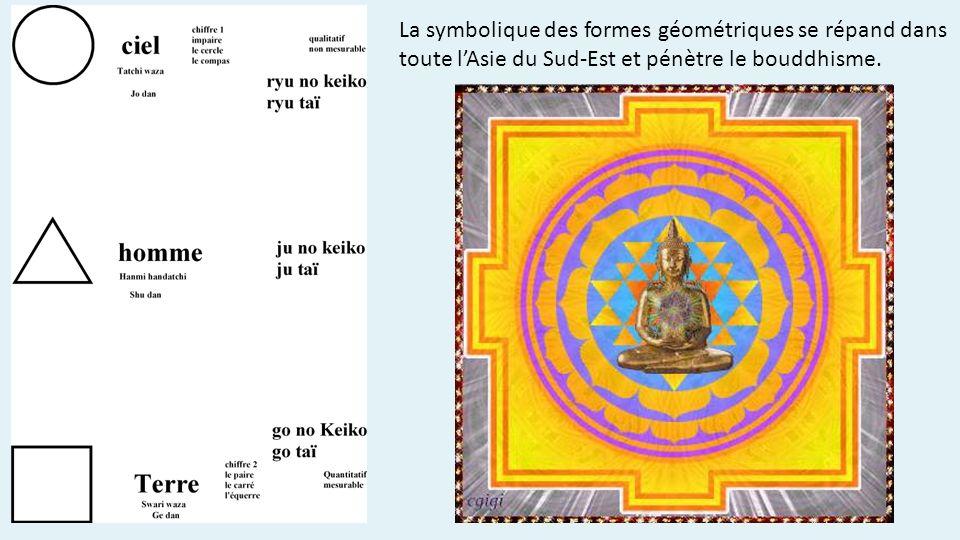 La symbolique des formes géométriques se répand dans toute lAsie du Sud-Est et pénètre le bouddhisme.