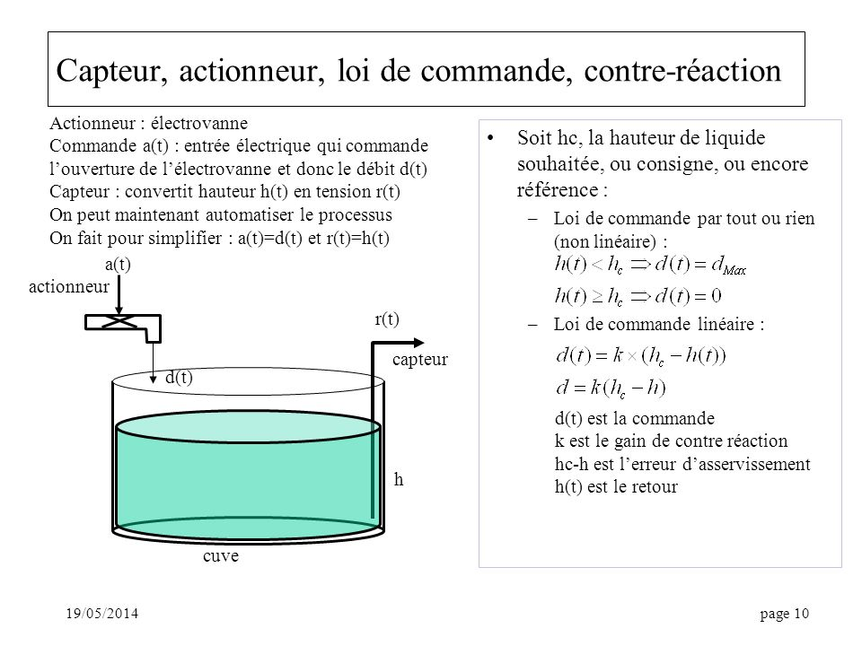 19/05/2014page 10 Capteur, actionneur, loi de commande, contre-réaction Actionneur : électrovanne Commande a(t) : entrée électrique qui commande louverture de lélectrovanne et donc le débit d(t) Capteur : convertit hauteur h(t) en tension r(t) On peut maintenant automatiser le processus On fait pour simplifier : a(t)=d(t) et r(t)=h(t) cuve a(t) r(t) h d(t) capteur actionneur Soit hc, la hauteur de liquide souhaitée, ou consigne, ou encore référence : –Loi de commande par tout ou rien (non linéaire) : –Loi de commande linéaire : d(t) est la commande k est le gain de contre réaction hc-h est lerreur dasservissement h(t) est le retour