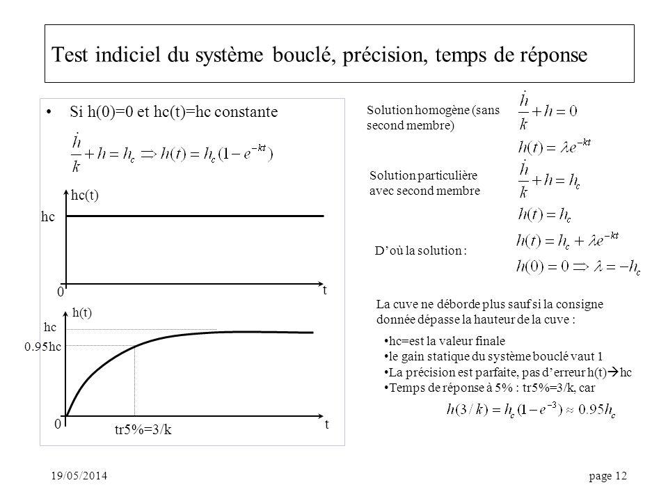 19/05/2014page 12 Test indiciel du système bouclé, précision, temps de réponse Si h(0)=0 et hc(t)=hc constante t t hc h(t) 0 hc(t) tr5%=3/k 0 0.95hc hc Solution homogène (sans second membre) Solution particulière avec second membre Doù la solution : La cuve ne déborde plus sauf si la consigne donnée dépasse la hauteur de la cuve : hc=est la valeur finale le gain statique du système bouclé vaut 1 La précision est parfaite, pas derreur h(t) hc Temps de réponse à 5% : tr5%=3/k, car