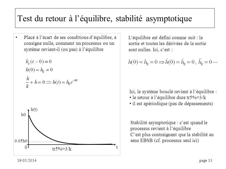 19/05/2014page 13 Test du retour à léquilibre, stabilité asymptotique Placé à lécart de ses conditions déquilibre, à consigne nulle, comment un processus ou un système revient-il (ou pas) à léquilibre t h(t) tr5%=3/k 0 0.05h0 h0 Léquilibre est défini comme suit : la sortie et toutes les dérivées de la sortie sont nulles.