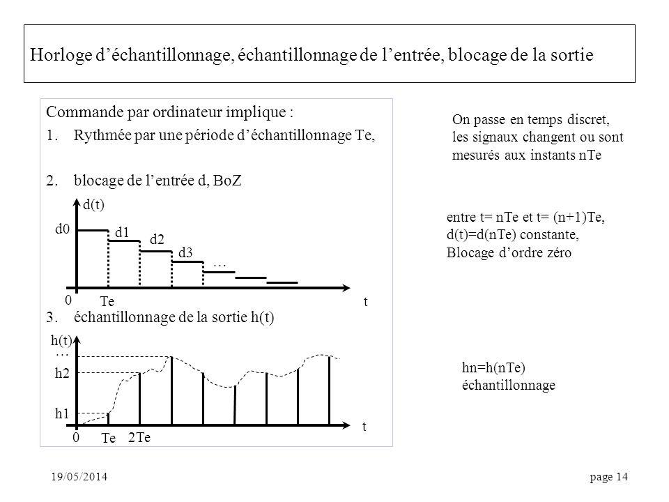19/05/2014page 14 Horloge déchantillonnage, échantillonnage de lentrée, blocage de la sortie Commande par ordinateur implique : 1.Rythmée par une période déchantillonnage Te, 2.blocage de lentrée d, BoZ 3.échantillonnage de la sortie h(t) Te d(t) d0 d1 d2 t t h1 h2 … 2Te h(t) hn=h(nTe) échantillonnage entre t= nTe et t= (n+1)Te, d(t)=d(nTe) constante, Blocage dordre zéro On passe en temps discret, les signaux changent ou sont mesurés aux instants nTe 0 0 d3 …
