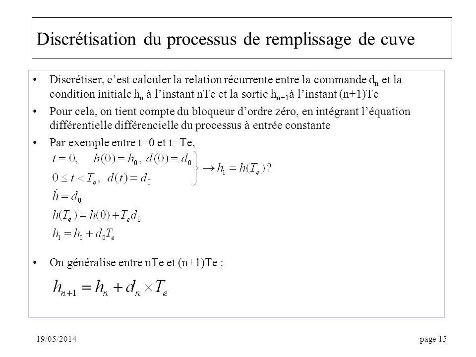 19/05/2014page 15 Discrétisation du processus de remplissage de cuve Discrétiser, cest calculer la relation récurrente entre la commande d n et la condition initiale h n à linstant nTe et la sortie h n+1 à linstant (n+1)Te Pour cela, on tient compte du bloqueur dordre zéro, en intégrant léquation différentielle différencielle du processus à entrée constante Par exemple entre t=0 et t=Te, On généralise entre nTe et (n+1)Te :