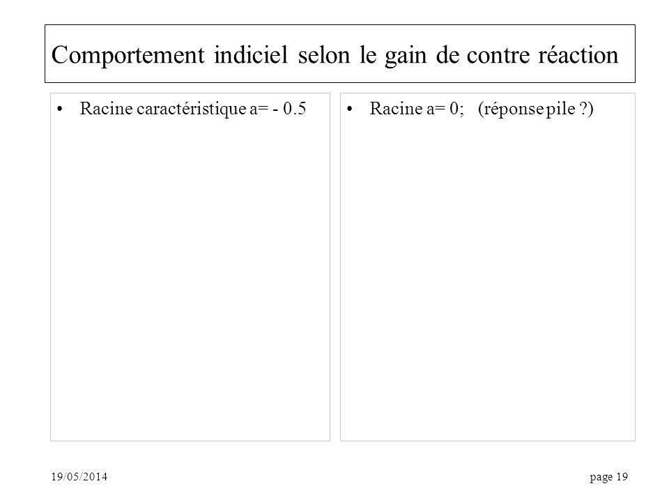 19/05/2014page 19 Comportement indiciel selon le gain de contre réaction Racine caractéristique a= - 0.5Racine a= 0; (réponse pile ?)