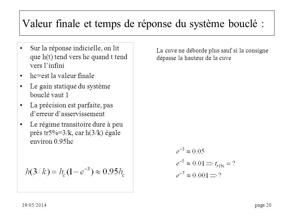 19/05/2014page 20 Valeur finale et temps de réponse du système bouclé : Sur la réponse indicielle, on lit que h(t) tend vers hc quand t tend vers linfini hc=est la valeur finale Le gain statique du système bouclé vaut 1 La précision est parfaite, pas derreur dasservissement Le régime transitoire dure à peu près tr5%=3/k, car h(3/k) égale environ 0.95hc La cuve ne déborde plus sauf si la consigne dépasse la hauteur de la cuve