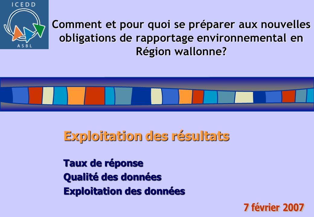 Comment et pour quoi se préparer aux nouvelles obligations de rapportage environnemental en Région wallonne.