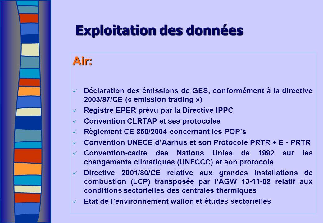 Air: Déclaration des émissions de GES, conformément à la directive 2003/87/CE (« emission trading ») Registre EPER prévu par la Directive IPPC Convention CLRTAP et ses protocoles Règlement CE 850/2004 concernant les POPs Convention UNECE dAarhus et son Protocole PRTR + E - PRTR Convention-cadre des Nations Unies de 1992 sur les changements climatiques (UNFCCC) et son protocole Directive 2001/80/CE relative aux grandes installations de combustion (LCP) transposée par lAGW 13-11-02 relatif aux conditions sectorielles des centrales thermiques Etat de lenvironnement wallon et études sectorielles