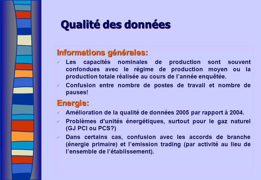 Qualité des données Informations générales: Les capacités nominales de production sont souvent confondues avec le régime de production moyen ou la production totale réalisée au cours de lannée enquêtée.