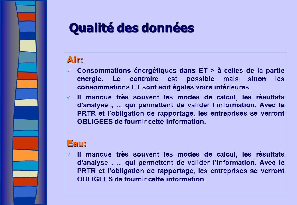 Qualité des données Air: Consommations énergétiques dans ET > à celles de la partie énergie.