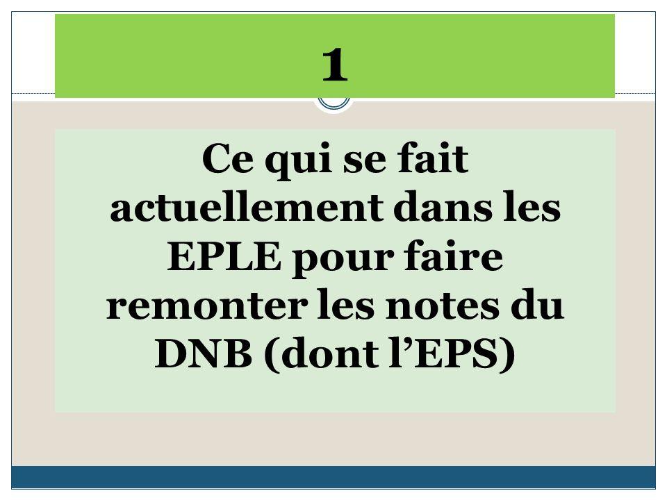1 Ce qui se fait actuellement dans les EPLE pour faire remonter les notes du DNB (dont lEPS)