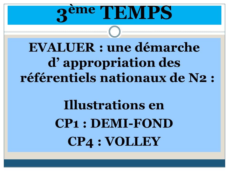 3 ème TEMPS EVALUER : une démarche d appropriation des référentiels nationaux de N2 : Illustrations en CP1 : DEMI-FOND CP4 : VOLLEY