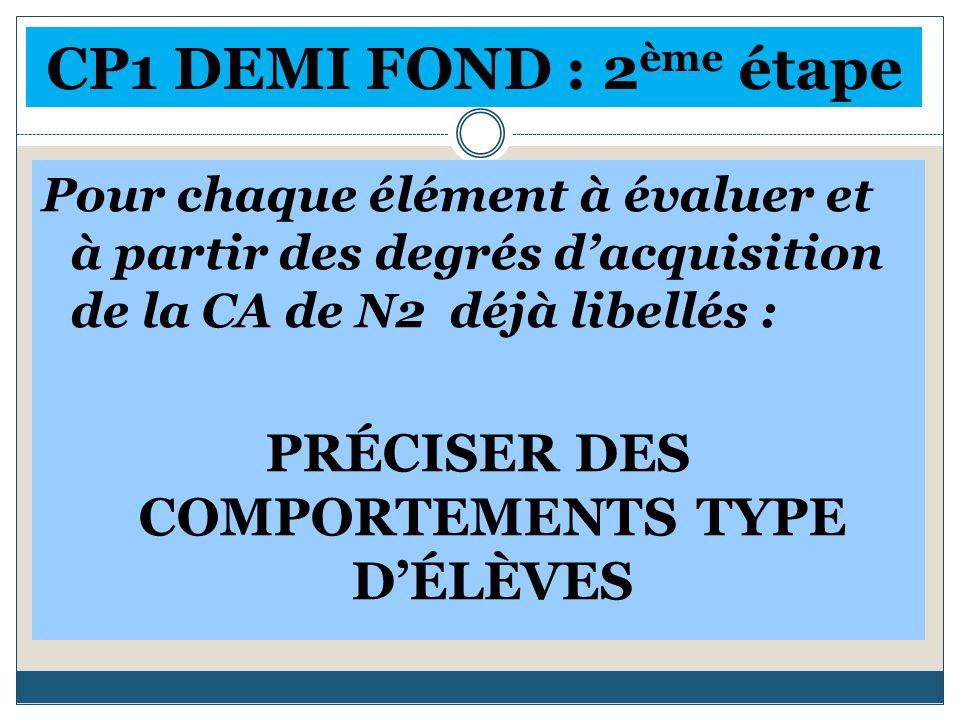 CP1 DEMI FOND : 2 ème étape Pour chaque élément à évaluer et à partir des degrés dacquisition de la CA de N2 déjà libellés : PRÉCISER DES COMPORTEMENTS TYPE DÉLÈVES