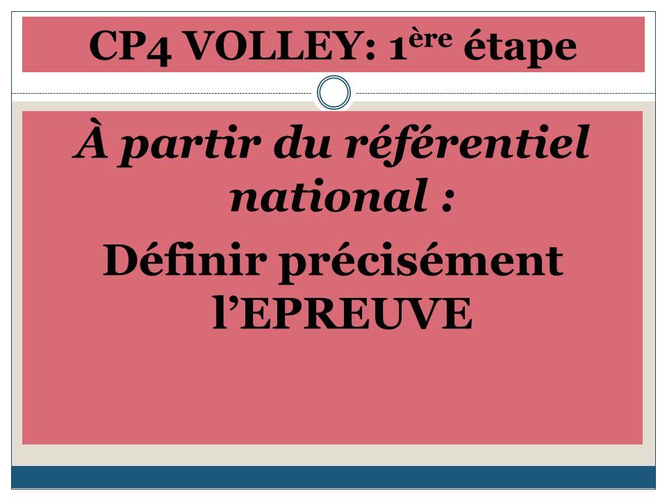 CP4 VOLLEY: 1 ère étape À partir du référentiel national : Définir précisément lEPREUVE