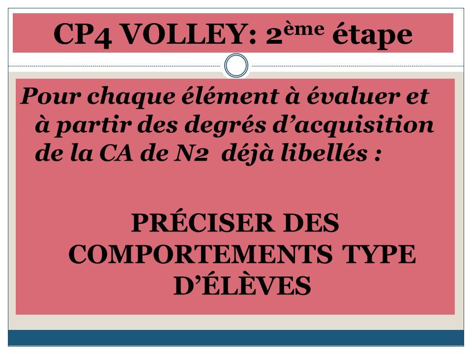 CP4 VOLLEY: 2 ème étape Pour chaque élément à évaluer et à partir des degrés dacquisition de la CA de N2 déjà libellés : PRÉCISER DES COMPORTEMENTS TYPE DÉLÈVES
