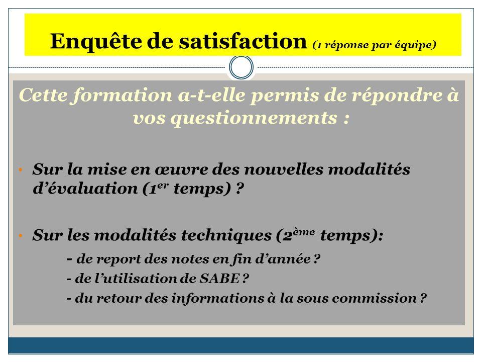 Enquête de satisfaction (1 réponse par équipe) Cette formation a-t-elle permis de répondre à vos questionnements : Sur la mise en œuvre des nouvelles modalités dévaluation (1 er temps) .