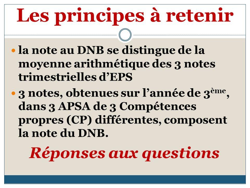 Les principes à retenir la note au DNB se distingue de la moyenne arithmétique des 3 notes trimestrielles dEPS 3 notes, obtenues sur lannée de 3 ème, dans 3 APSA de 3 Compétences propres (CP) différentes, composent la note du DNB.