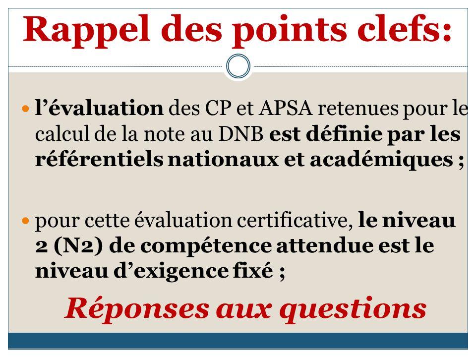 Rappel des points clefs: lévaluation des CP et APSA retenues pour le calcul de la note au DNB est définie par les référentiels nationaux et académiques ; pour cette évaluation certificative, le niveau 2 (N2) de compétence attendue est le niveau dexigence fixé ; Réponses aux questions
