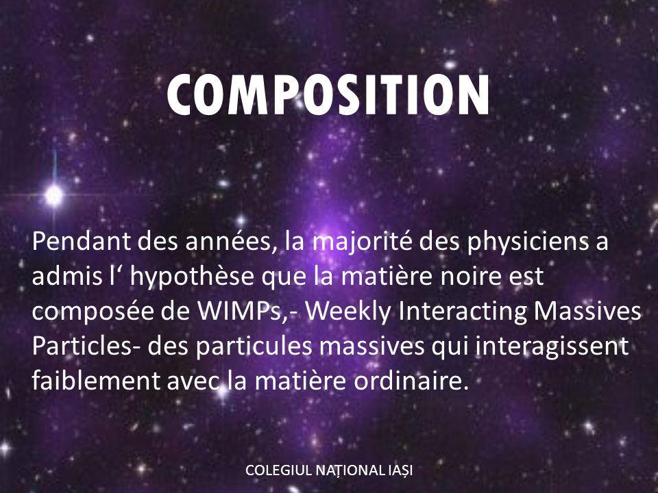 COMPOSITION Pendant des années, la majorité des physiciens a admis l hypothèse que la matière noire est composée de WIMPs,- Weekly Interacting Massives Particles- des particules massives qui interagissent faiblement avec la matière ordinaire.