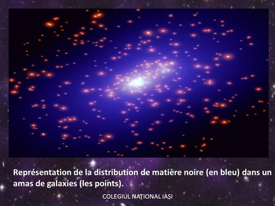 Représentation de la distribution de matière noire (en bleu) dans un amas de galaxies (les points).