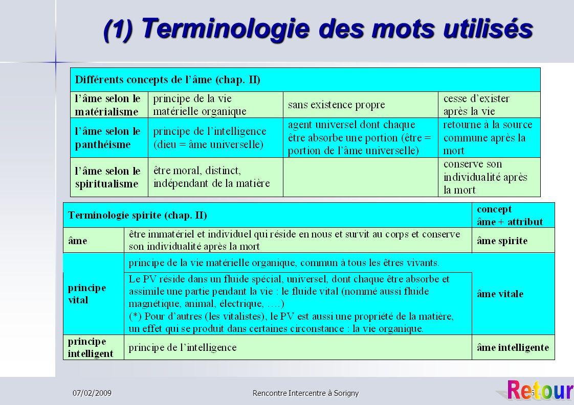07/02/2009Rencontre Intercentre à Sorigny6 (1) Terminologie des mots utilisés