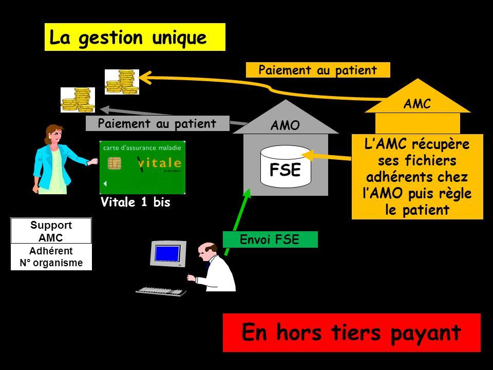 AMO FSE La gestion unique Vitale 1 bis En hors tiers payant Support AMC Adhérent N° organisme AMC LAMC récupère ses fichiers adhérents chez lAMO puis