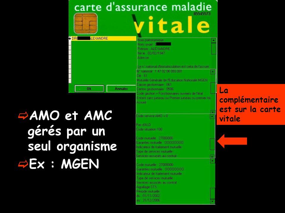 AMO et AMC gérés par un seul organisme Ex : MGEN La complémentaire est sur la carte vitale