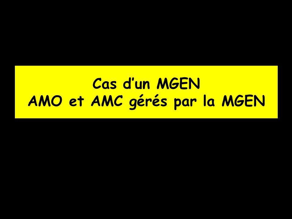 Cas dun MGEN AMO et AMC gérés par la MGEN