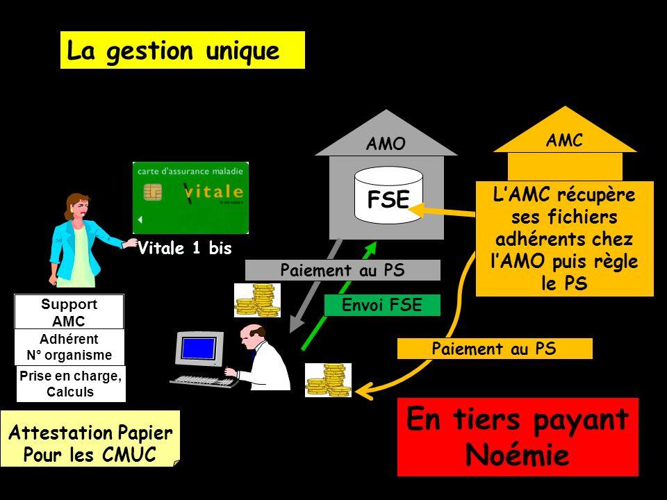 AMO FSE La gestion unique Attestation Papier Pour les CMUC Vitale 1 bis En tiers payant Noémie Support AMC Adhérent N° organisme Prise en charge, Calc