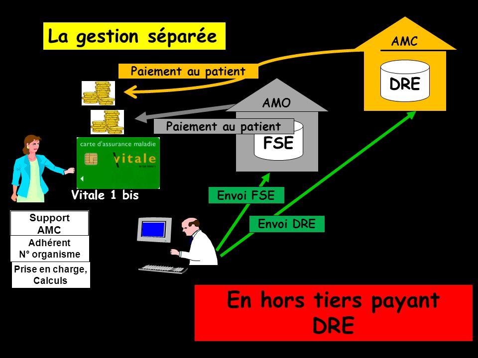 AMO FSE La gestion séparée Vitale 1 bis En tiers payant DRE Support AMC Adhérent N° organisme Prise en charge, Calculs AMC DRE Paiement au PS Envoi FSE Envoi DRE
