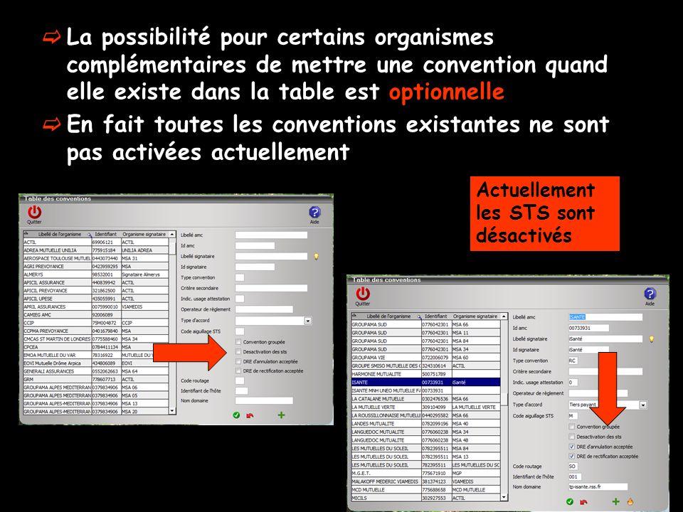 La possibilité pour certains organismes complémentaires de mettre une convention quand elle existe dans la table est optionnelle En fait toutes les co