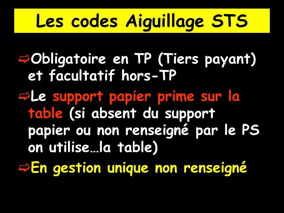 Les codes Aiguillage STS Obligatoire en TP (Tiers payant) et facultatif hors-TP Le support papier prime sur la table (si absent du support papier ou n