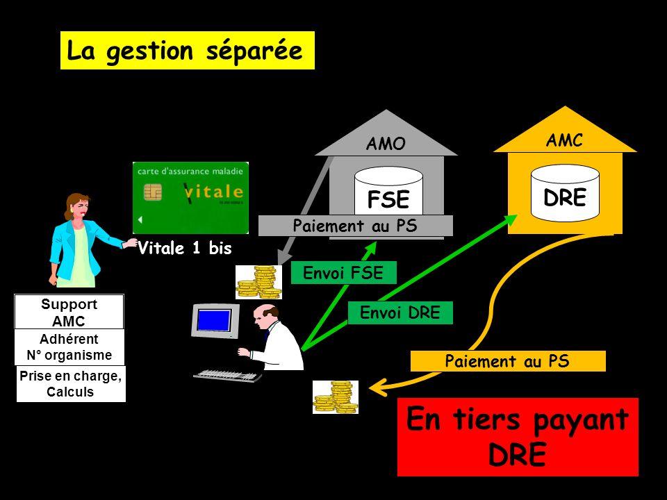 AMO FSE La gestion séparée Vitale 1 bis En tiers payant DRE Support AMC Adhérent N° organisme Prise en charge, Calculs AMC DRE Paiement au PS Envoi FS