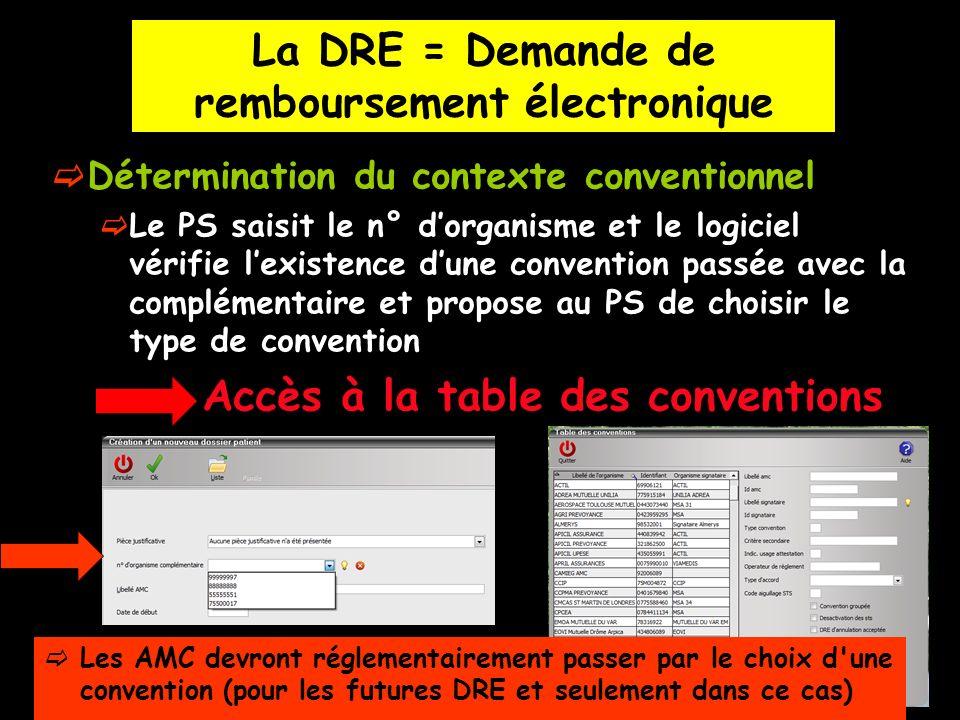 Détermination du contexte conventionnel Le PS saisit le n° dorganisme et le logiciel vérifie lexistence dune convention passée avec la complémentaire