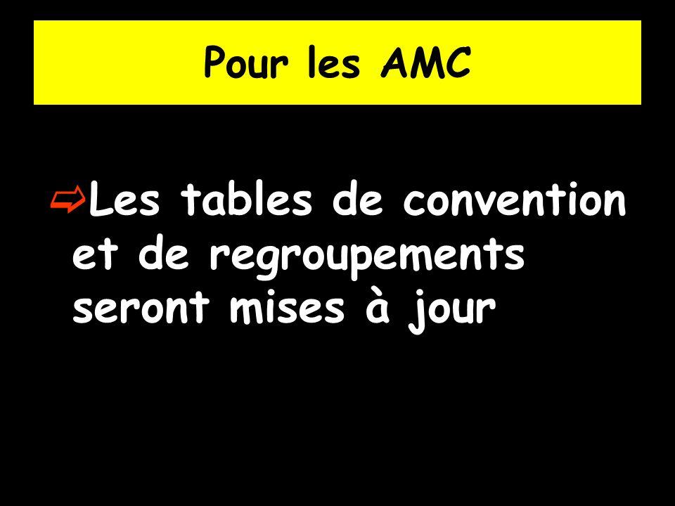 Pour les AMC Les tables de convention et de regroupements seront mises à jour