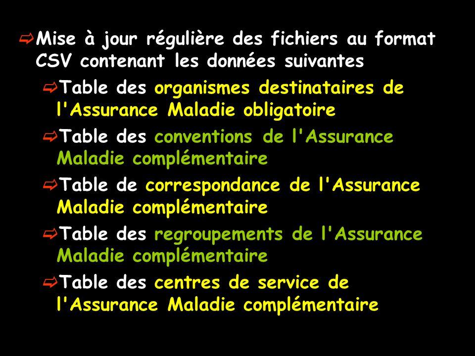 Mise à jour régulière des fichiers au format CSV contenant les données suivantes Table des organismes destinataires de l'Assurance Maladie obligatoire