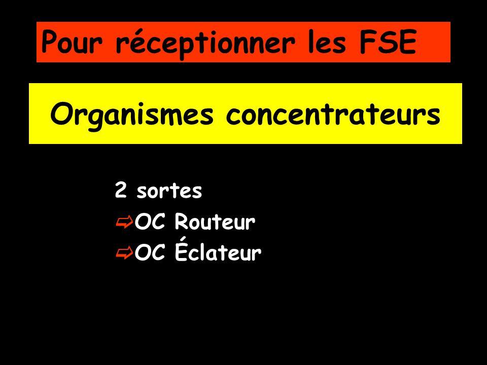 Organismes concentrateurs 2 sortes OC Routeur OC Éclateur Pour réceptionner les FSE