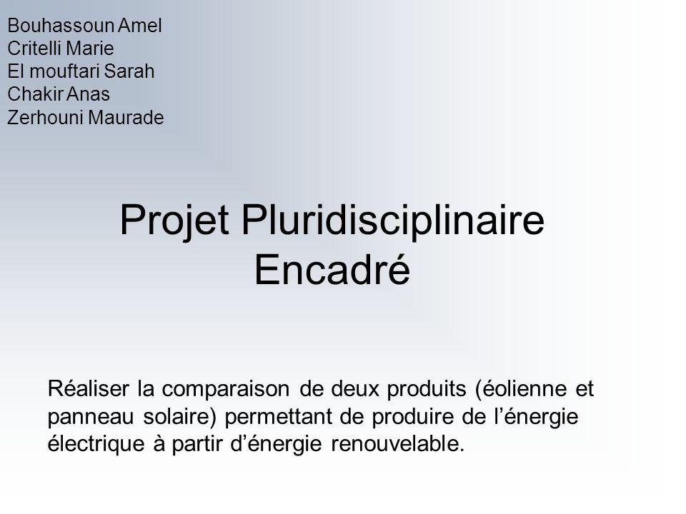 Projet Pluridisciplinaire Encadré Bouhassoun Amel Critelli Marie El mouftari Sarah Chakir Anas Zerhouni Maurade Réaliser la comparaison de deux produi