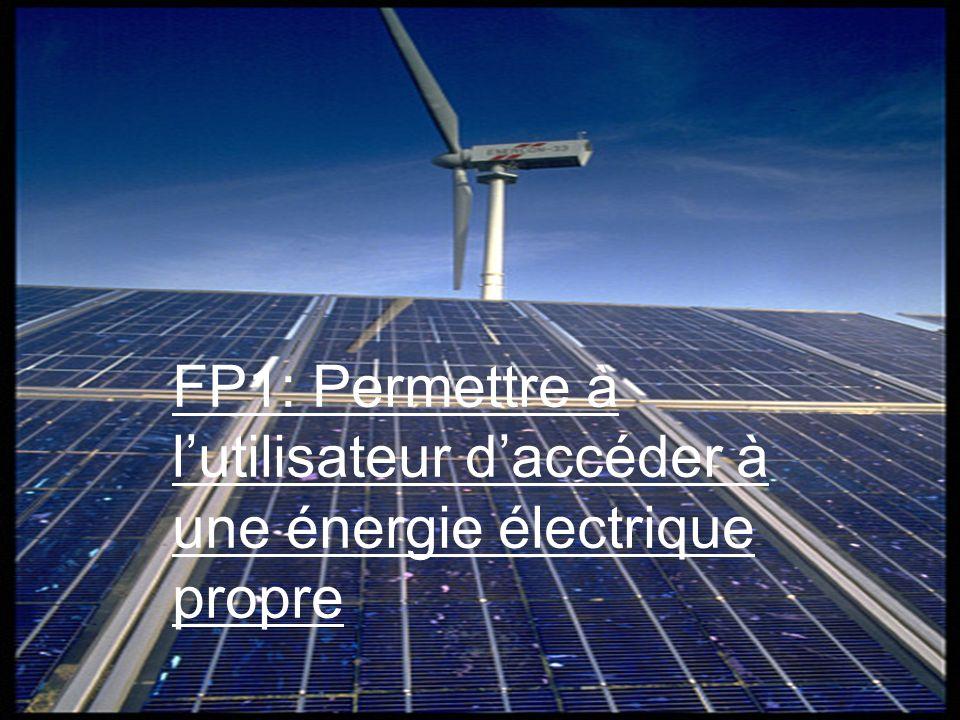 FP1: Permettre à lutilisateur daccéder à une énergie électrique propre