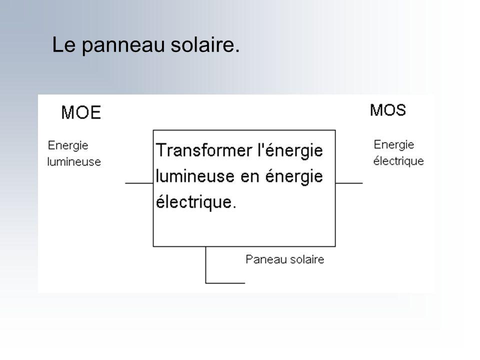 Le panneau solaire.