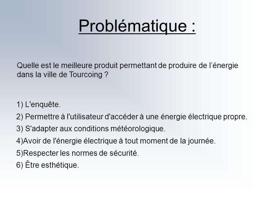 Problématique : Quelle est le meilleure produit permettant de produire de lénergie dans la ville de Tourcoing ? 1) L'enquête. 2) Permettre à l'utilisa