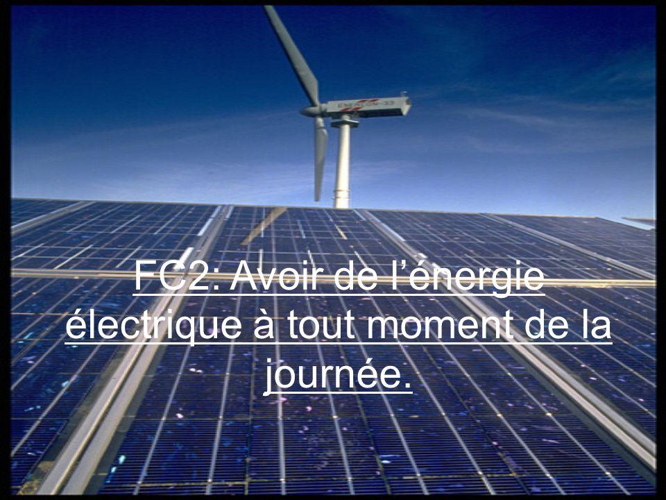 FC2: Avoir de lénergie électrique à tout moment de la journée.