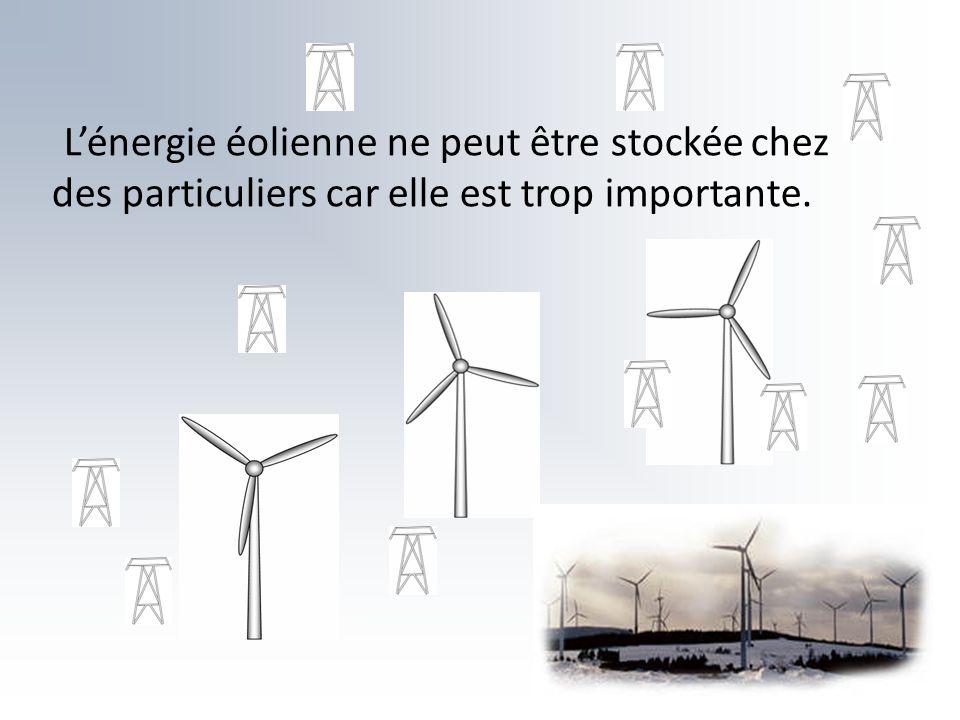 Lénergie éolienne ne peut être stockée chez des particuliers car elle est trop importante.