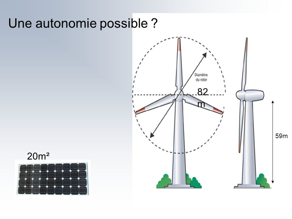 59m 20m² 82 m Une autonomie possible ?